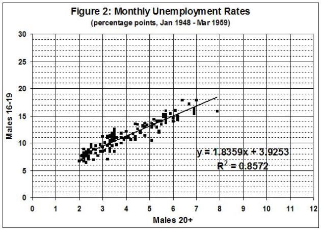 Economics POLITICS PROSPERITY
