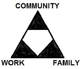 Three aspects of civil society_2