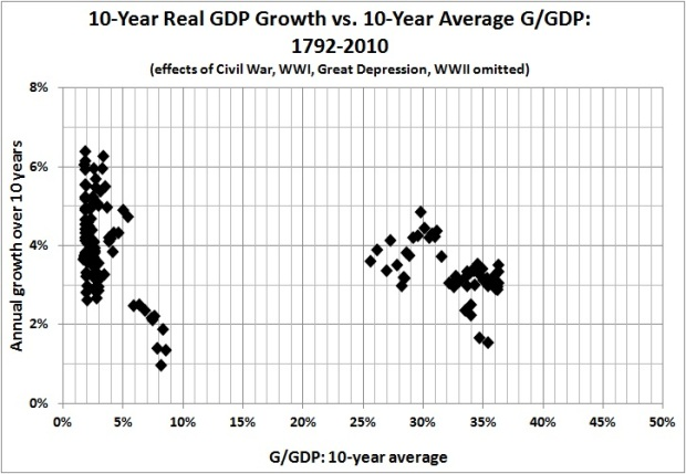Est Rahn curve 1792-2010