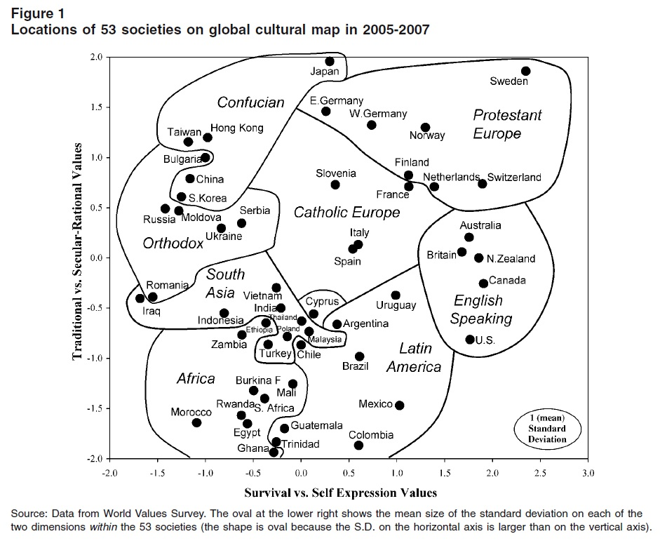 """an analysis of the value of making cross cultural comparisons Foregrounded in the analysis is the role that academic services play in   hofstede's cultural values provide support for cross-cultural studies at a group- level, where  """"fuzziness of culture"""" by making these layers """"clear and  independent"""" (p."""