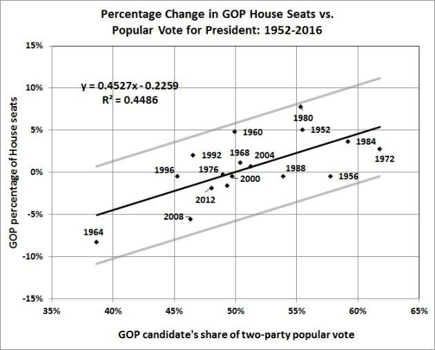 election-algorithms-house-seats