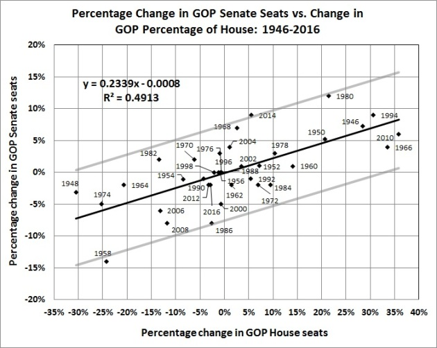 election-algorithms-senate-seats